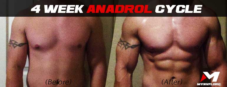 Anadrol (Oxymetholone) results before and after